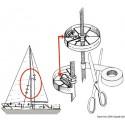 « Sailguard » rondelles de protections pour voiles